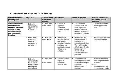 18 Best Images Of Writing Smart Goals Worksheet Goal Setting Worksheet For Kids Smart Goal Smart Plan Template