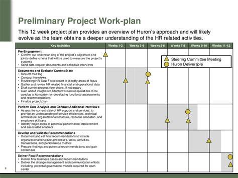 hr work plan template stanford hr coekick offpresentation final 1