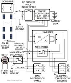 solar panel wiring diagram home improvement solar pv panels and solar panel system