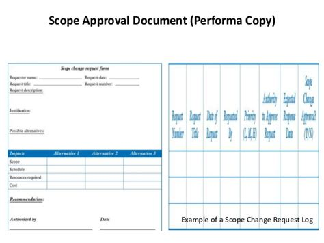 project scope change template presentation scope and schedule management of business