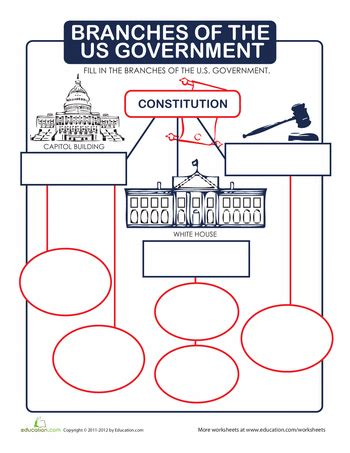 branches of government venn diagram all worksheets 187 american government worksheets