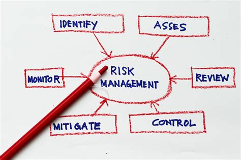 risk management risk management hacked by anonymoux