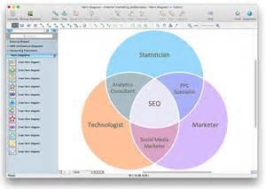 Create Floor Plans Online Free creating a venn diagram conceptdraw helpdesk