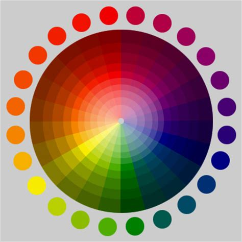 who invented the color wheel tomjai a great site