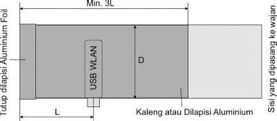 Sekrup Kait Tutup Panjang 3 5cm pembuatan wajan holik chikoaplikasimobile
