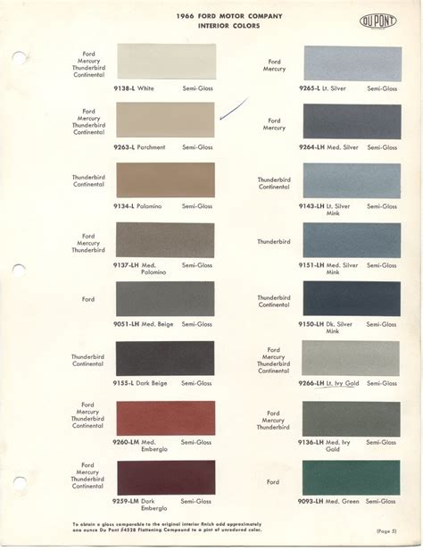 1966 chevrolet truck touch up paint colors for 1966 autos post