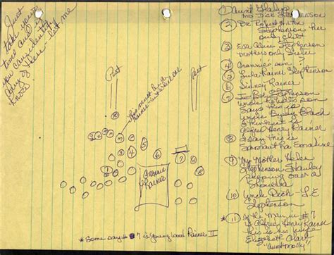 Pike County Alabama Records Pike County Alabama Usgenweb Archives
