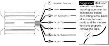code alarm remote start diagram code free engine image