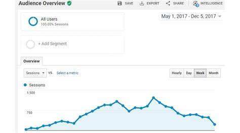 membuat keyword blog jenis kesilapan membuat niche blog untuk adsense myrujukan