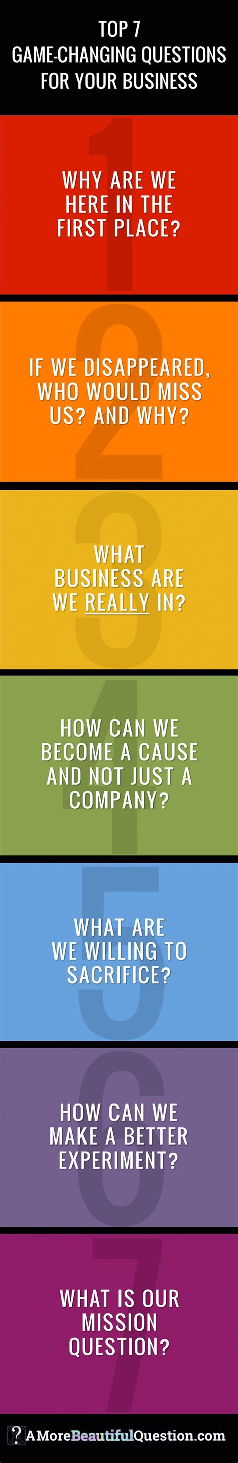 tutorial questions on entrepreneurship 246 best images about innovation creativity