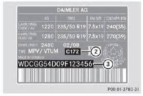mercedes glk class vehicle identification plate with vehicle identification number vin