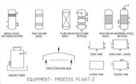 Stem Holder Stem Merk United piping and instrumen diagram my engineering files