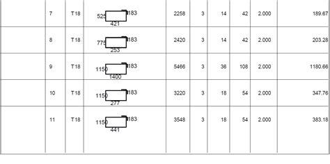 full version bar bending schedule 3 1 software for bar bending schedule