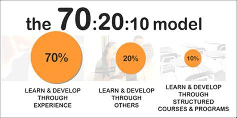 coaching    learning model  training aerossurance