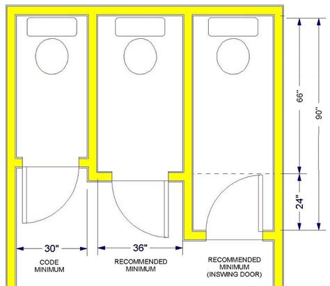 Bathroom Door Size Code Standard Bathroom And Guidelines With Measurements