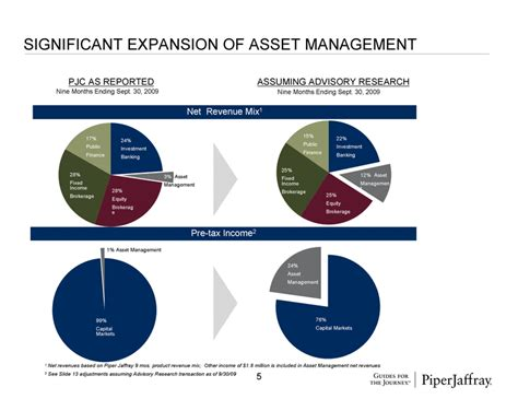 Piper Jaffray Investment Banking Associate Mba by Piper Jaffray Companies Form 8 K Ex 99 2 December 21