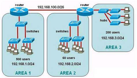 subnetting tutorial 9tut icnd1 icnd2 187 icnd1 100 101
