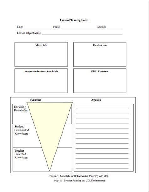 brain based lesson plan template intelligences lesson plans science smart