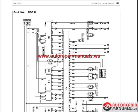 iveco truck edc16 wiring diagram auto repair manual