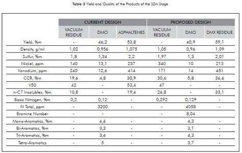 Properties Of Vacuum Properties Of Vacuum 28 Images Estimation Of Critical