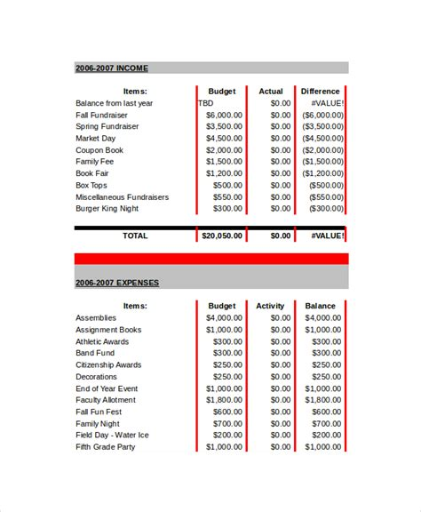 school budget template 8 free word excel pdf