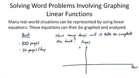Linear Functions Word Problems Worksheet by Linear Function Word Problems Worksheet Worksheets For