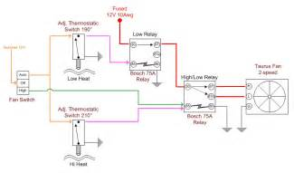 ford taurus fan wiring diagram on jeep 2 ford free engine image for user manual