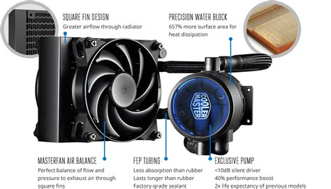 Cooler Master Liquid Pro 120 cooler master master liquid pro 120 closed loop water based cpu cooler