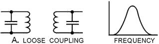 transformer coupling effect navy electricity and electronics series neets module 8 rf cafe