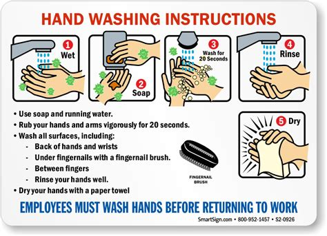 printable washing instructions good hygiene signs just b cause