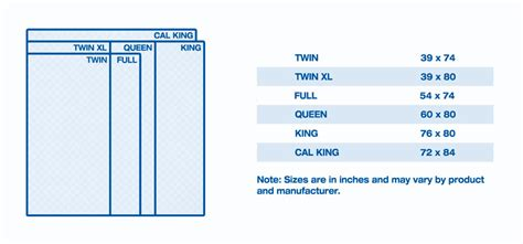 width of a king bed mattress size chart and mattress dimensions
