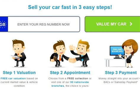 sell my car fast how to sell my car fast luxury cars