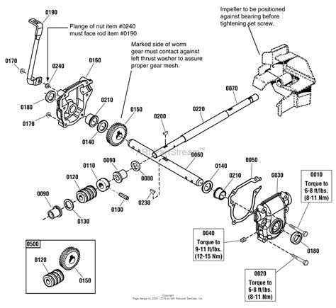 stage parts diagram simplicity 1696521 01 p1728e 16 5tp 28 quot professional