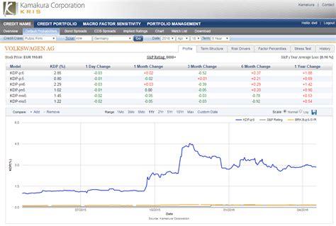 berkshire hathaway  credit default swap trading volume hit  million  week