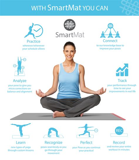 smart yoga mat uses bluetooth pressure sensors element14 sensors