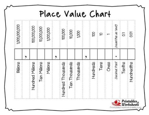 printable place value chart to hundreds printable place value charts whole numbers and decimals