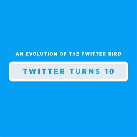 twitter at 10 and the evolution of the twitter logo looking back at twitter as it celebrates its 10th birthday