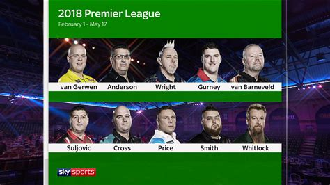 epl qualification for chions league pdc qualifying school final tour cards handed out darts