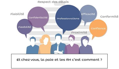 Cabinet Paie by Socialea Externalisation Paie Gestion Ressources