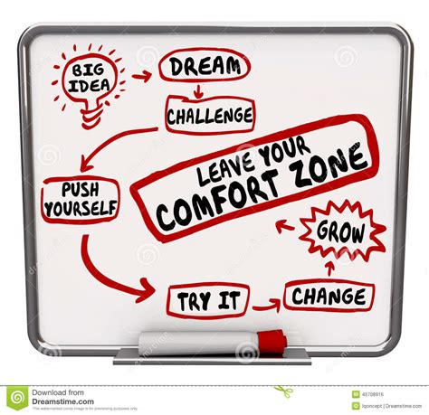 push your comfort zone leave your comfort zone push yourself change grow diagram