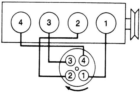 honda civic central locking wiring diagram