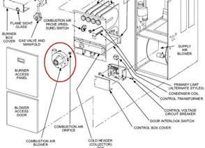 carrier gas furnace wiring diagram wiring diagram website