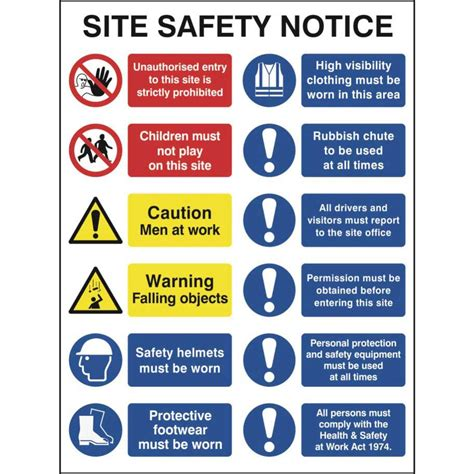 Construction Site Safety Sign With 2 Prohibition 2 Warning 8 Mandatory Messages Ese Direct Safety Shoe Program Template