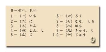 numerals in hiragana study japanese language hiragana