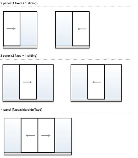 Patio Door Standard Sizes Standard Patio Door Dimensions Door Width Nominal Size U003d 47 U201dx80 U201d 3 Sliding