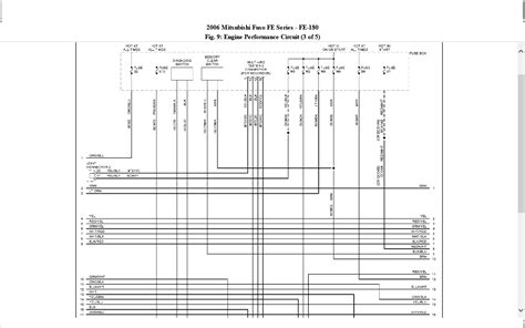 mitsubishi fuso headlight wiring diagram mitsubishi get free image about wiring diagram mitsubishi fuso ke electrical diagram wiring diagram for free