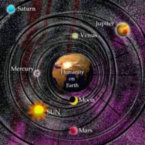 geocentric model simulator of solar system heliocentrism conspiracy menu