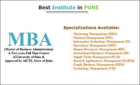 Top 5 Mba Colleges In Pune by June 2014 Institute Of Business Management Research