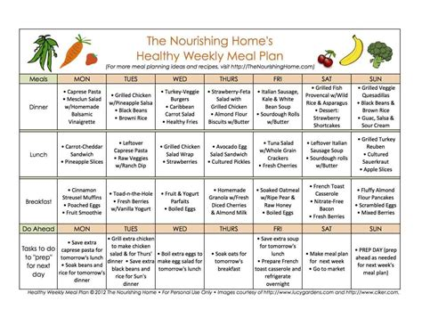 Sensory Diet Template 69 Infantry Sensory Diet Template