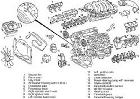 mercedes engine m113 diagram mercedes m119 engine